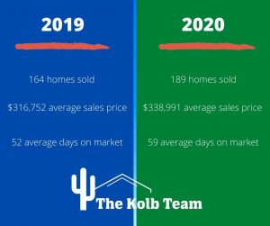 1st Quarter Real Estate Market Update stats.