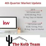 4th quarter home sales include a comparison from this year to last.